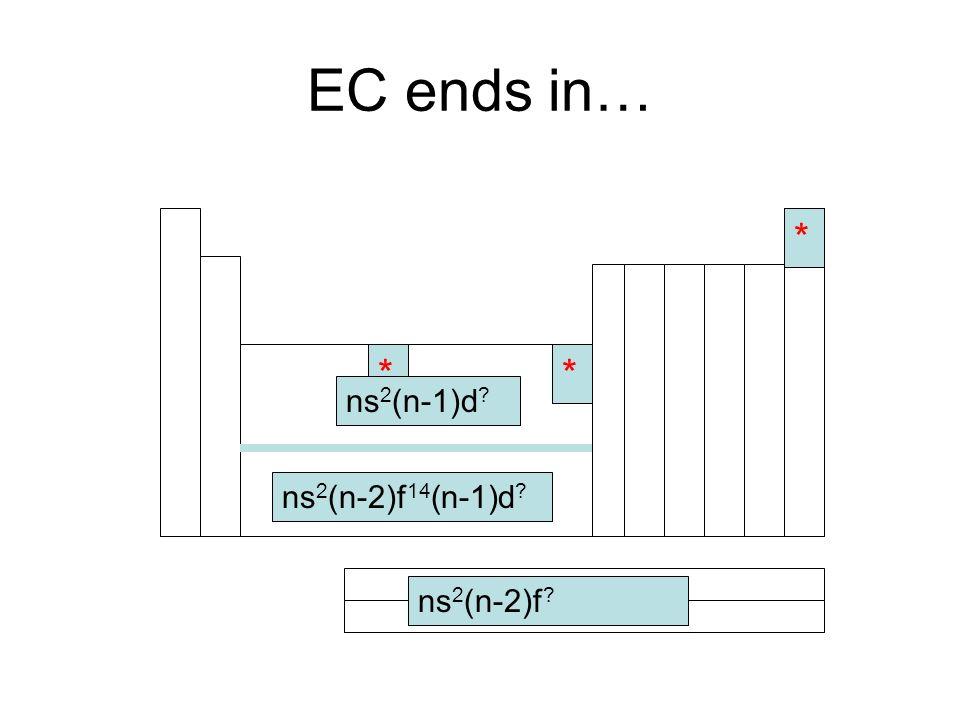 EC ends in… ns 2 (n-2)f 14 (n-1)d * ns 2 (n-1)d * ns 2 (n-2)f *