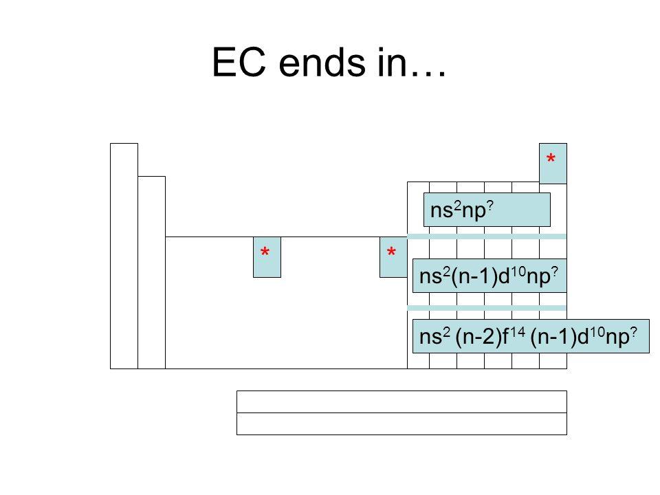 EC ends in… * ns 2 np * * ns 2 (n-1)d 10 np ns 2 (n-2)f 14 (n-1)d 10 np
