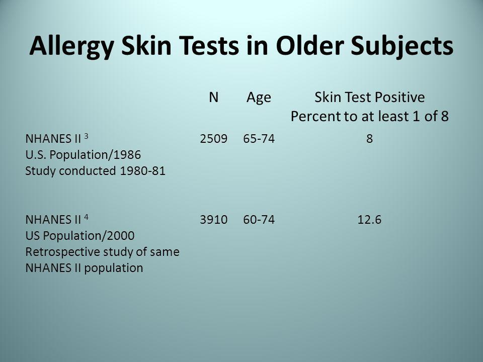 Allergy Skin Tests in Older Subjects NAgeSkin Test Positive Percent to at least 1 of 8 NHANES II 3 U.S.