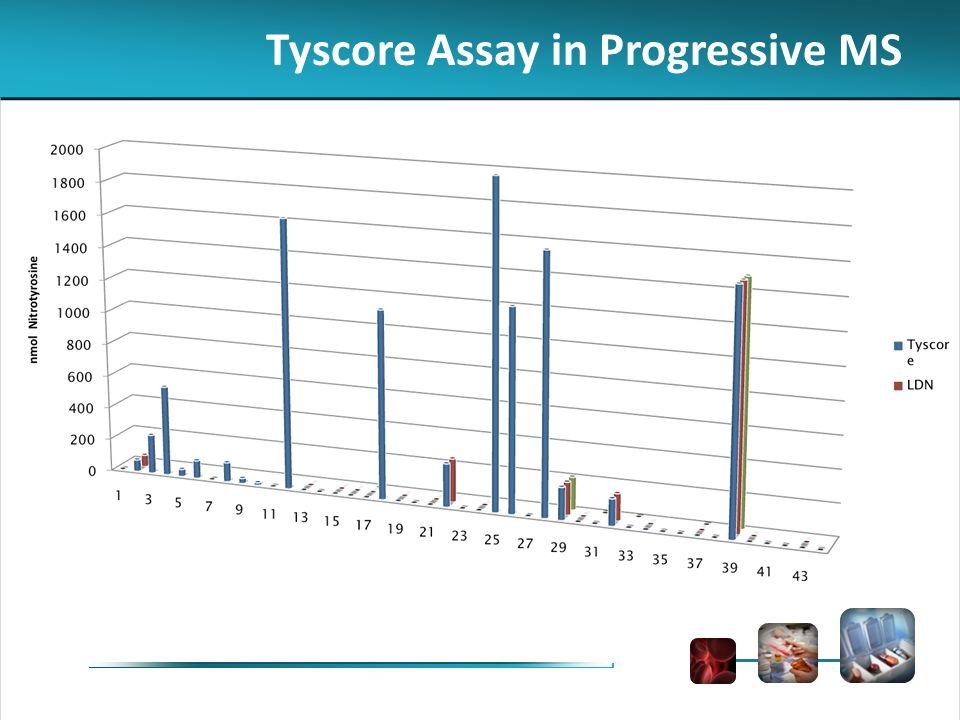 Tyscore Assay in Progressive MS