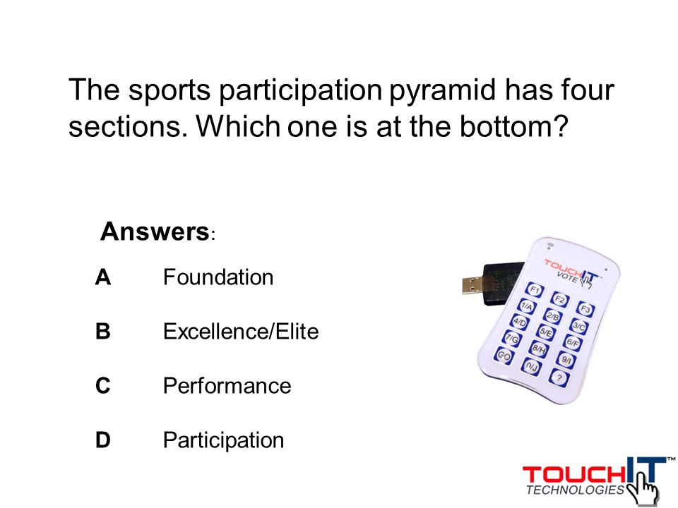 In which stage of the participation pyramid would you find people competing at international level.