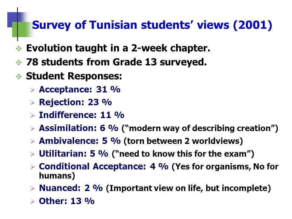 Survey of Tunisian students views (2001) Evolution taught in a 2-week chapter. 78 students from Grade 13 surveyed. Student Responses: Acceptance: 31 %