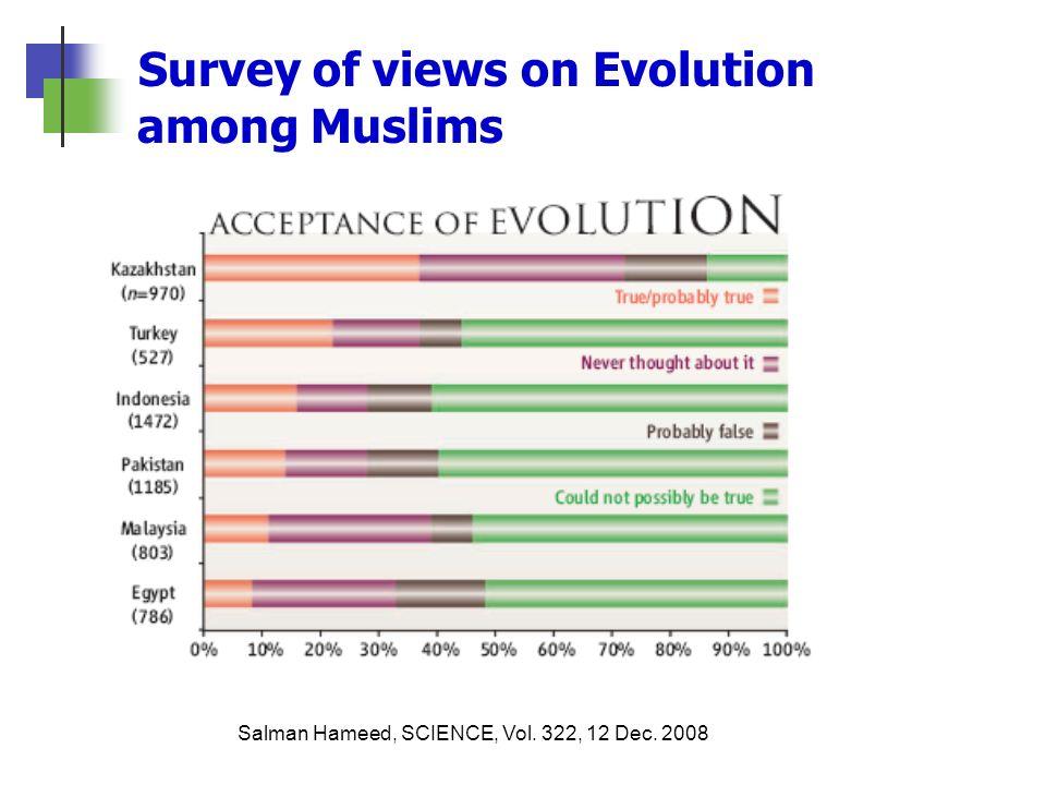 Survey of views on Evolution among Muslims Salman Hameed, SCIENCE, Vol. 322, 12 Dec. 2008