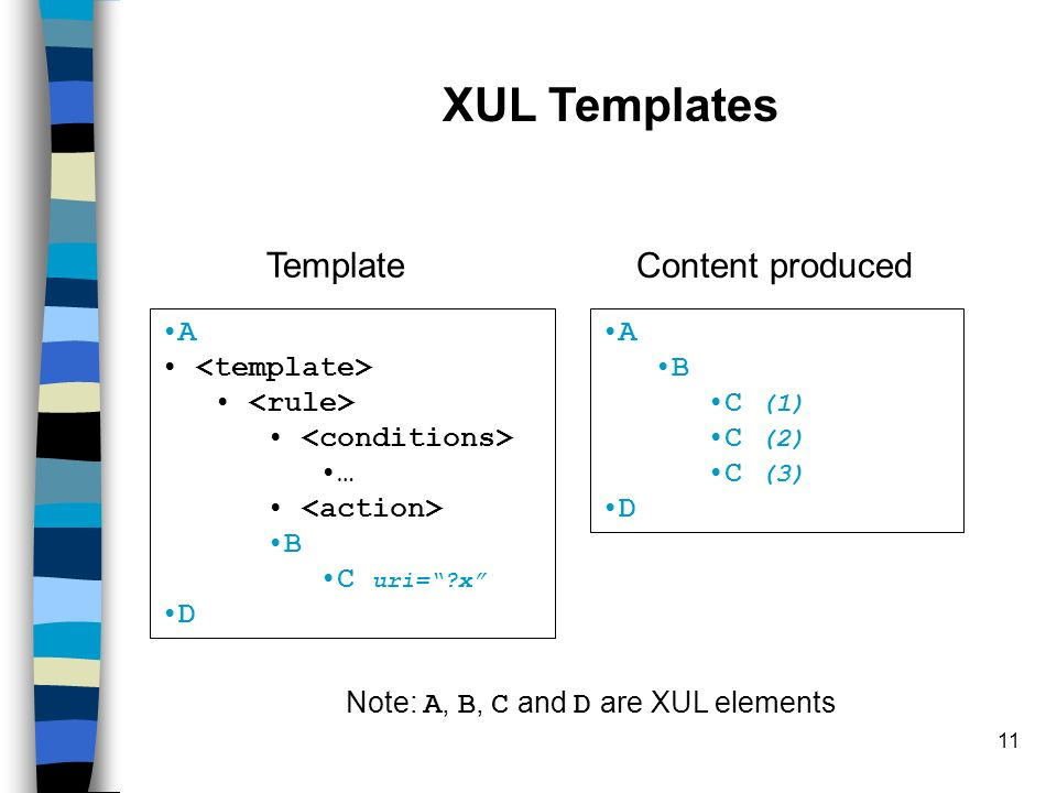 11 XUL Templates A … B C uri=?x D A B C (1) C (2) C (3) D Template Content produced Note: A, B, C and D are XUL elements