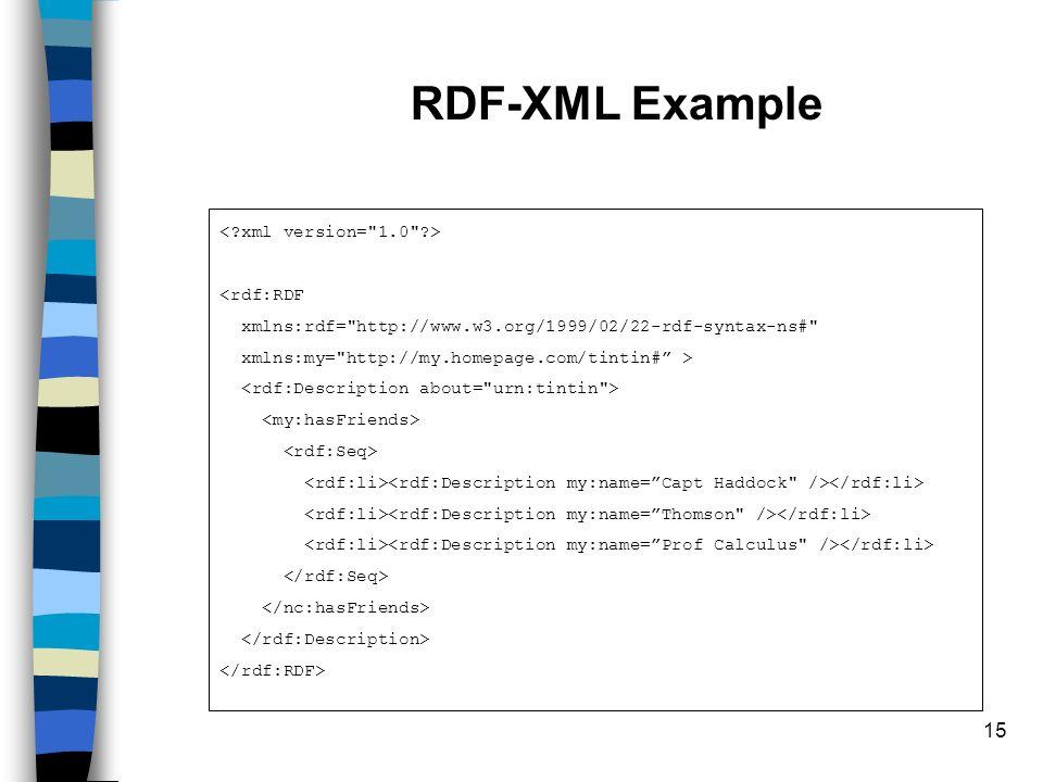 15 RDF-XML Example <rdf:RDF xmlns:rdf= http://www.w3.org/1999/02/22-rdf-syntax-ns# xmlns:my= http://my.homepage.com/tintin# >