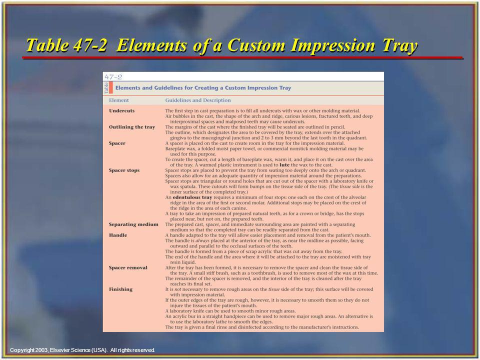 Copyright 2003, Elsevier Science (USA). All rights reserved. Table 47-2 Elements of a Custom Impression Tray