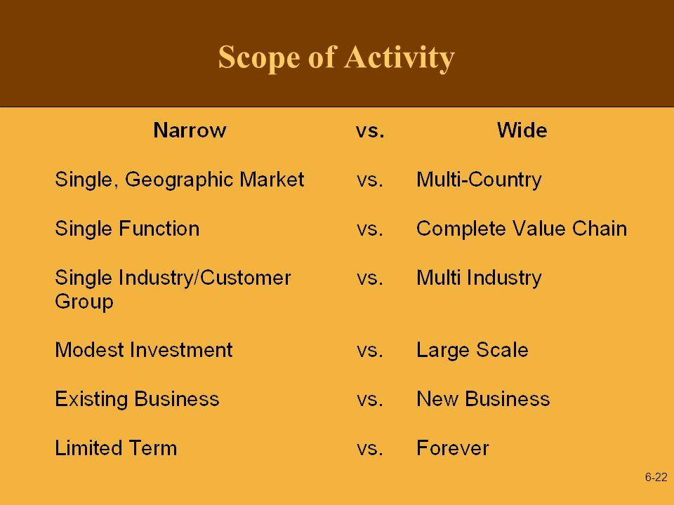 6-22 Scope of Activity