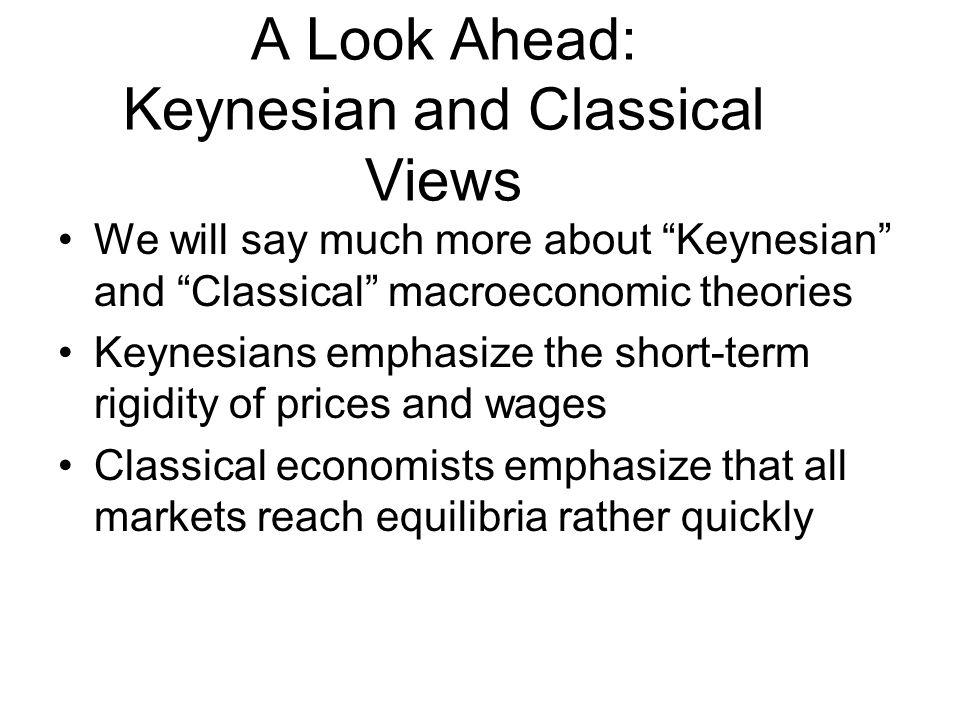 A Look Ahead: Keynesian and Classical Views We will say much more about Keynesian and Classical macroeconomic theories Keynesians emphasize the short-