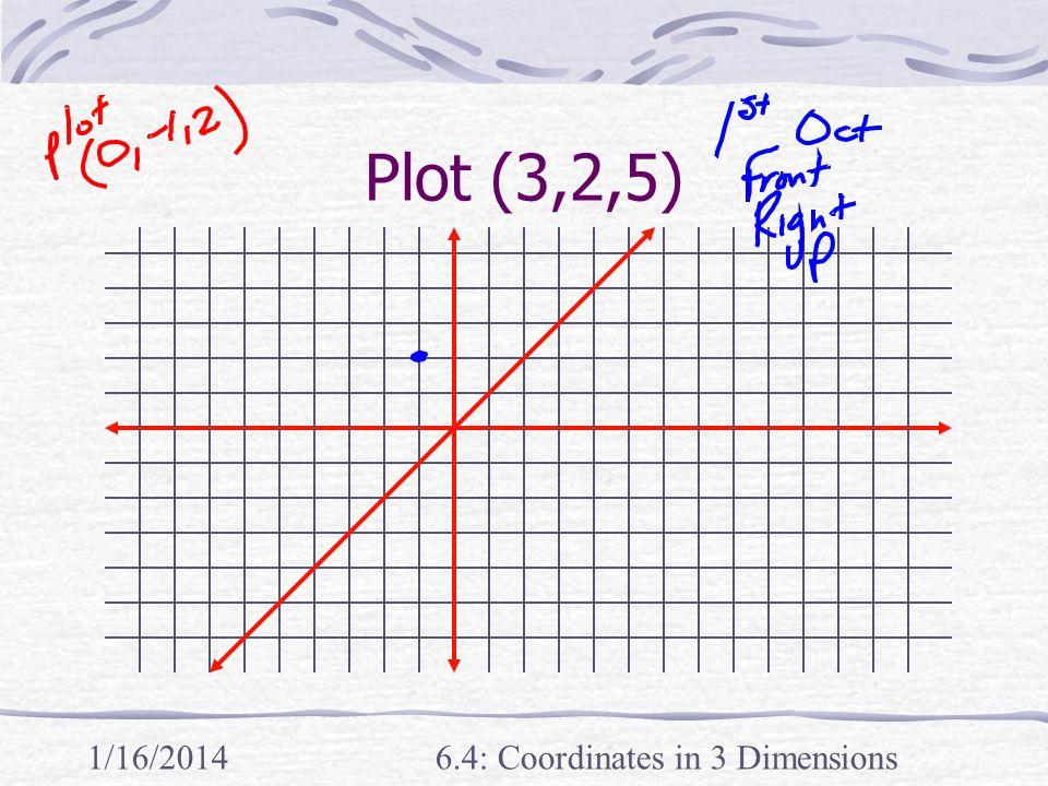 1/16/20146.4: Coordinates in 3 Dimensions Plot (3,2,5)