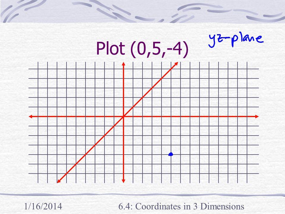 1/16/20146.4: Coordinates in 3 Dimensions Plot (0,5,-4)