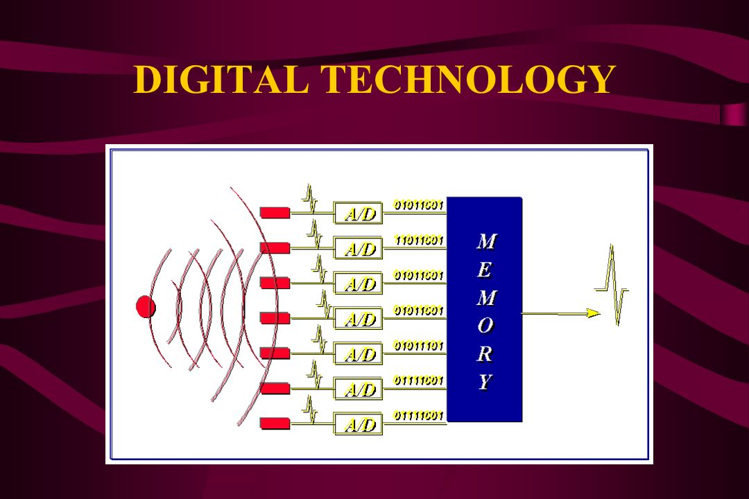 DIGITAL TECHNOLOGY BROADBAND SCANHEADS/ BROADBAND BEAMFORMING - captures full tissue signature EXTENDED SIGNAL PROCESSING - digitally preserves entire