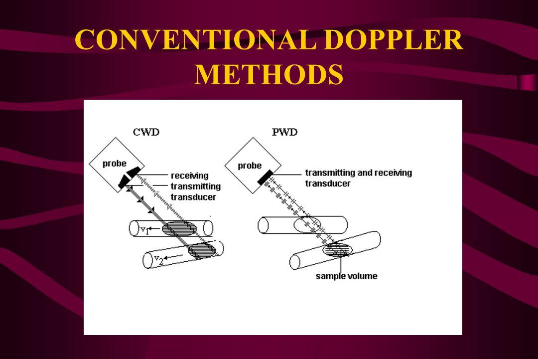 DOPPLER EQUATION 2 (velocity)