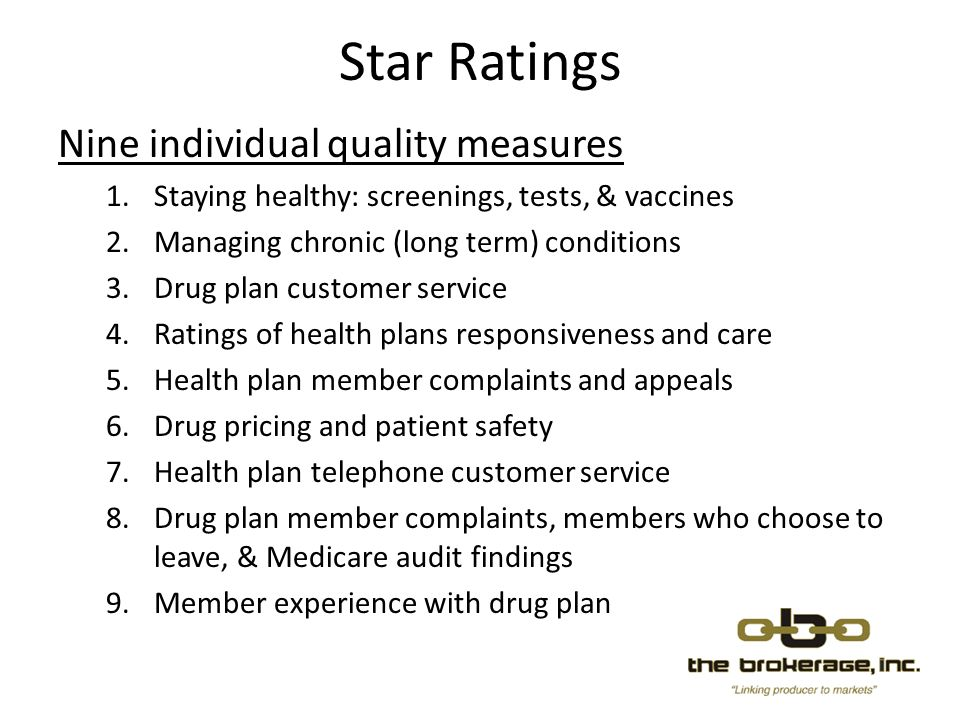 Star Ratings Nine individual quality measures 1.Staying healthy: screenings, tests, & vaccines 2.Managing chronic (long term) conditions 3.Drug plan customer service 4.Ratings of health plans responsiveness and care 5.Health plan member complaints and appeals 6.Drug pricing and patient safety 7.Health plan telephone customer service 8.Drug plan member complaints, members who choose to leave, & Medicare audit findings 9.Member experience with drug plan