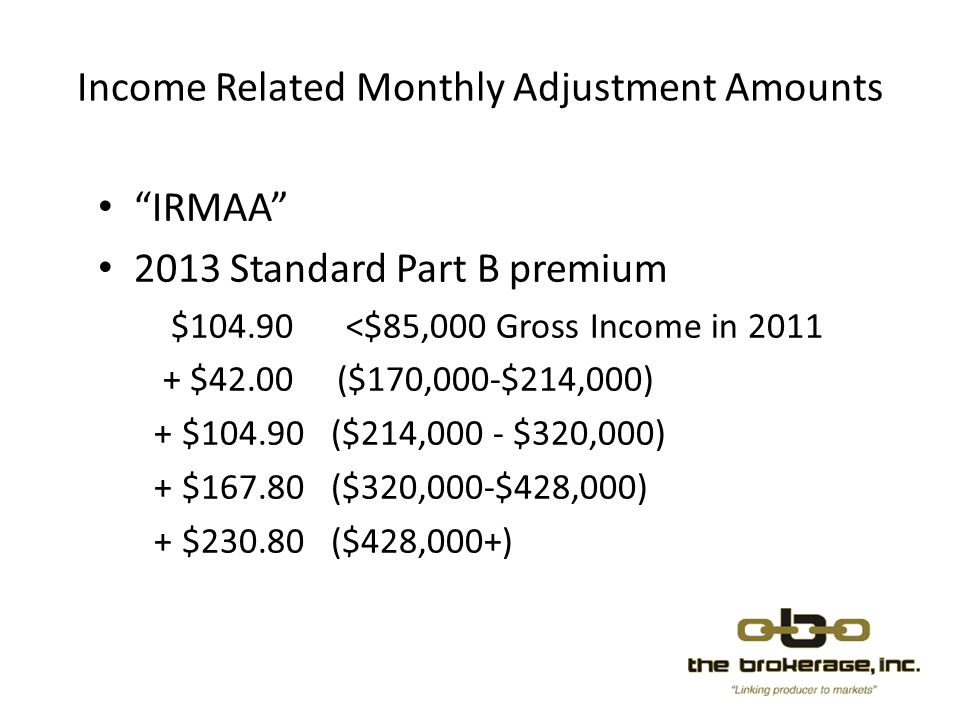 Income Related Monthly Adjustment Amounts IRMAA 2013 Standard Part B premium $104.90 <$85,000 Gross Income in 2011 + $42.00 ($170,000-$214,000) + $104.90 ($214,000 - $320,000) + $167.80 ($320,000-$428,000) + $230.80 ($428,000+)