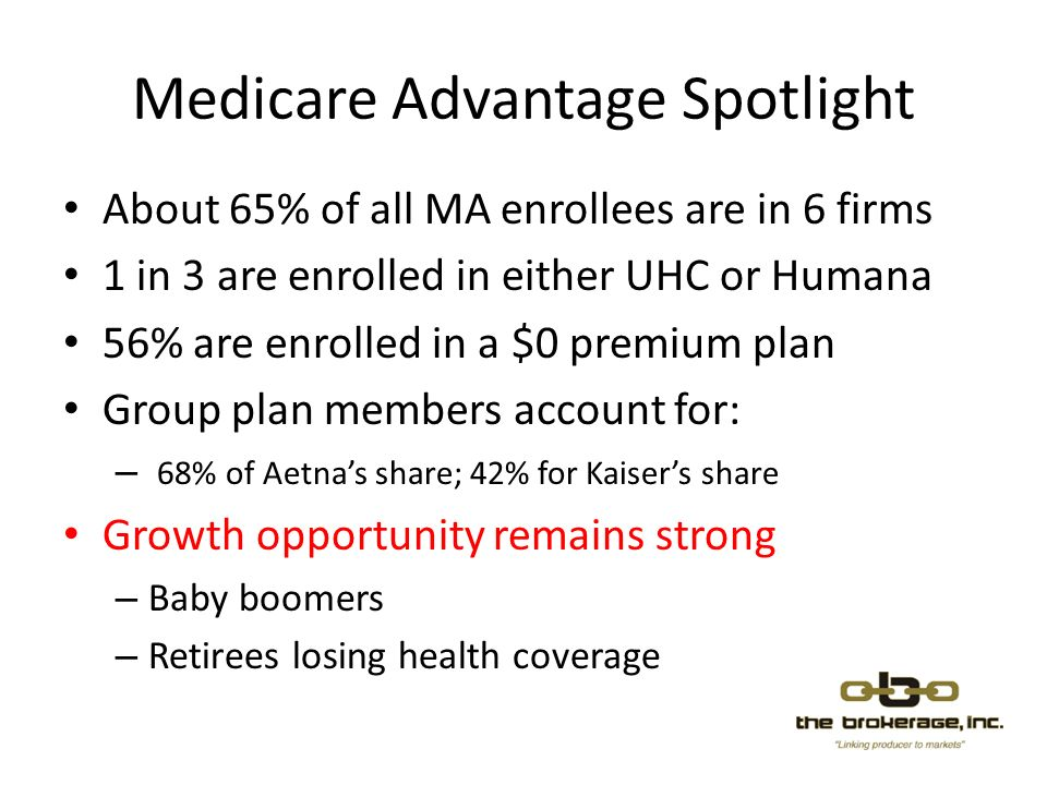Medicare Advantage Spotlight About 65% of all MA enrollees are in 6 firms 1 in 3 are enrolled in either UHC or Humana 56% are enrolled in a $0 premium plan Group plan members account for: – 68% of Aetnas share; 42% for Kaisers share Growth opportunity remains strong – Baby boomers – Retirees losing health coverage