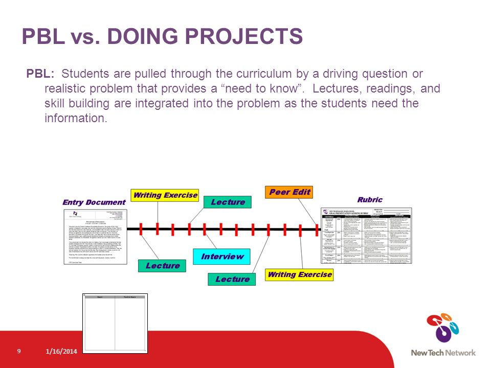 1/16/2014 9 PBL: Students are pulled through the curriculum by a driving question or realistic problem that provides a need to know. Lectures, reading