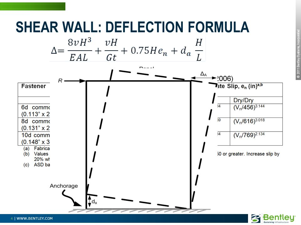 © 2011 Bentley Systems, Incorporated 4 | WWW.BENTLEY.COM SHEAR WALL: DEFLECTION FORMULA