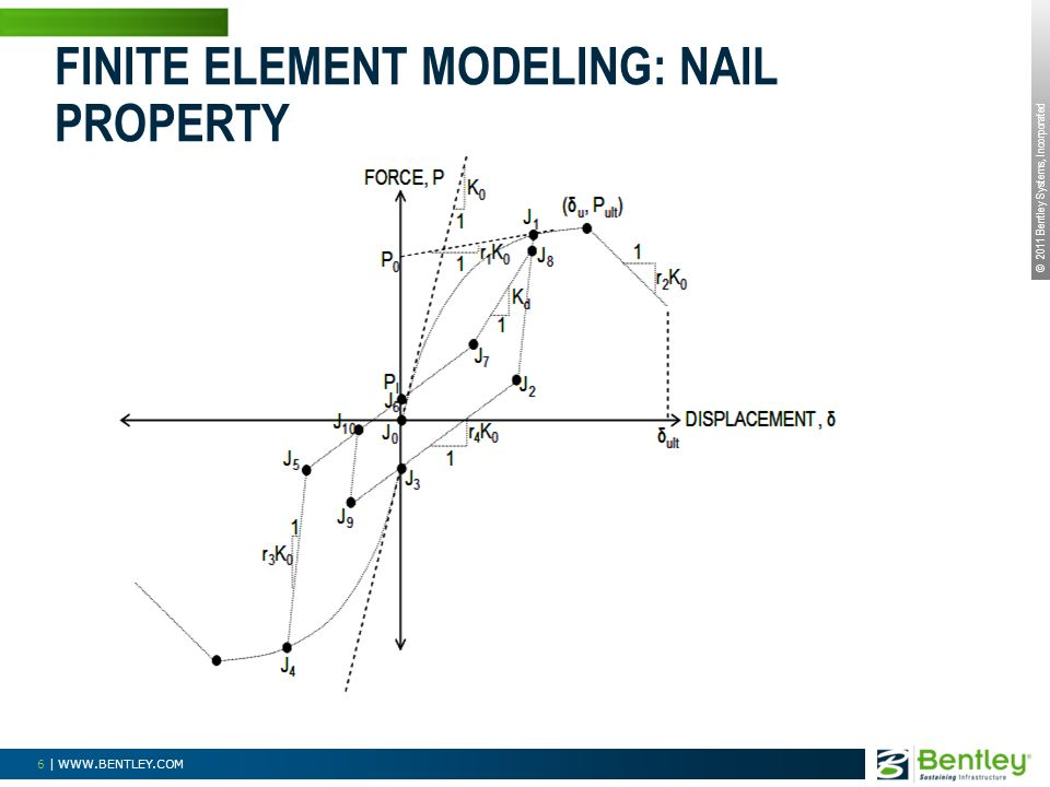 © 2011 Bentley Systems, Incorporated 6 | WWW.BENTLEY.COM FINITE ELEMENT MODELING: NAIL PROPERTY
