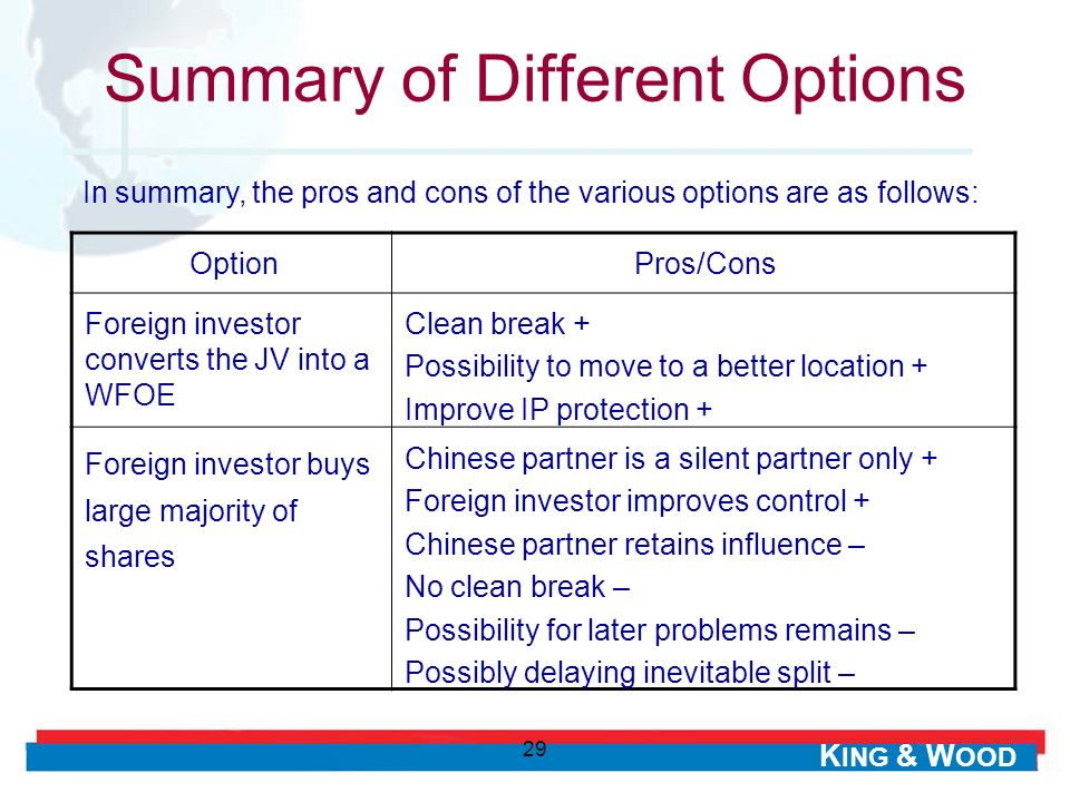 K ING & W OOD 29 Summary of Different Options In summary, the pros and cons of the various options are as follows: OptionPros/Cons Foreign investor co