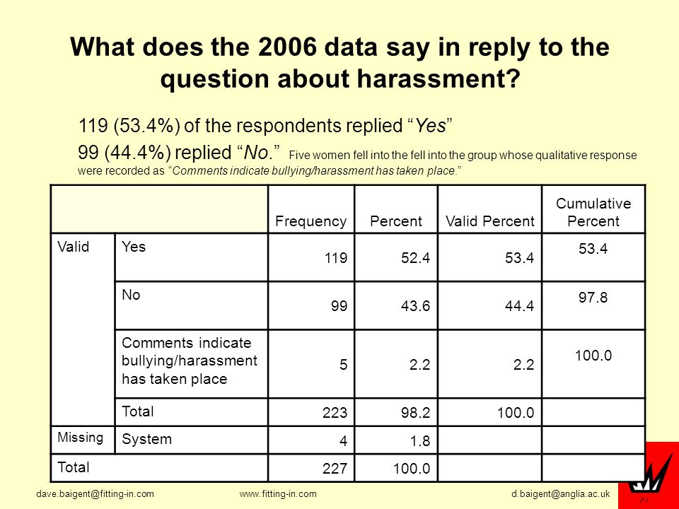 What does the 2006 data say in reply to the question about harassment.