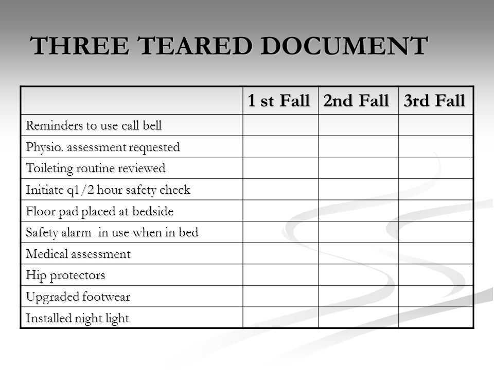 THREE TEARED DOCUMENT 1 st Fall 2nd Fall 3rd Fall Reminders to use call bell Physio. assessment requested Toileting routine reviewed Initiate q1/2 hou