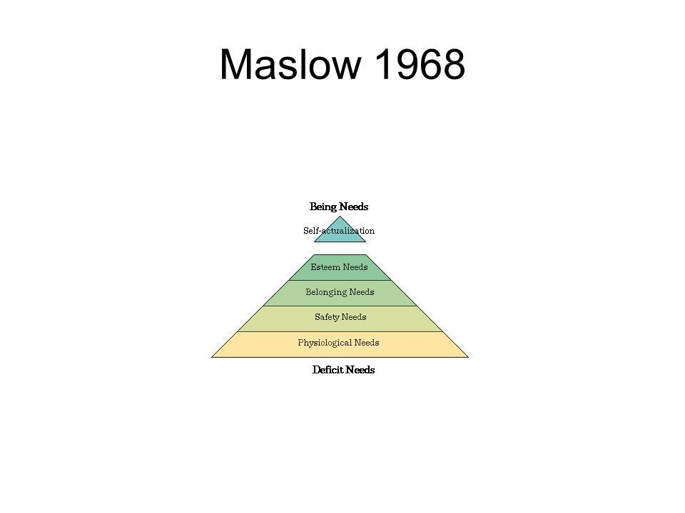 Maslow 1968