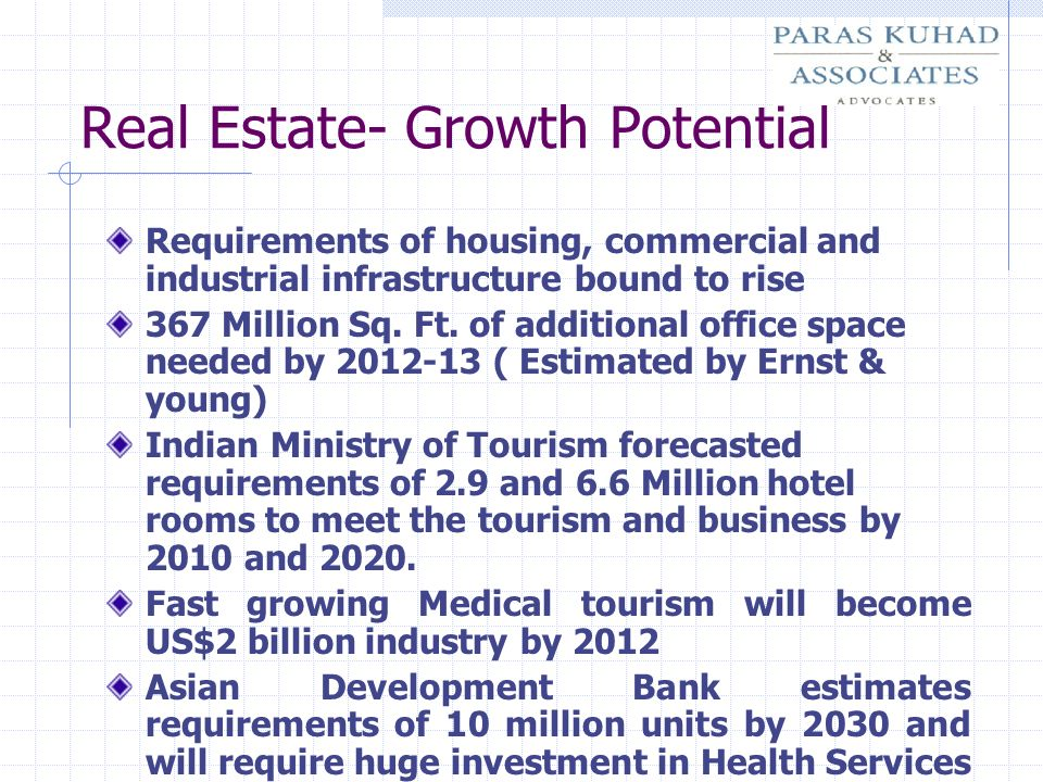 Real Estate- Growth Potential Requirements of housing, commercial and industrial infrastructure bound to rise 367 Million Sq. Ft. of additional office