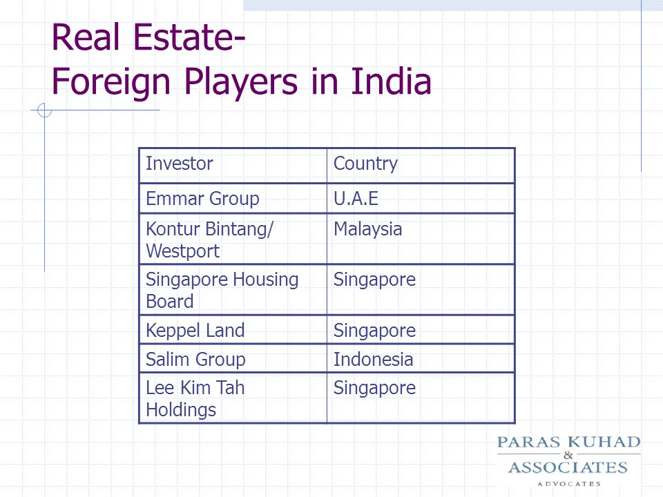 Real Estate- Foreign Players in India InvestorCountry Emmar GroupU.A.E Kontur Bintang/ Westport Malaysia Singapore Housing Board Singapore Keppel Land
