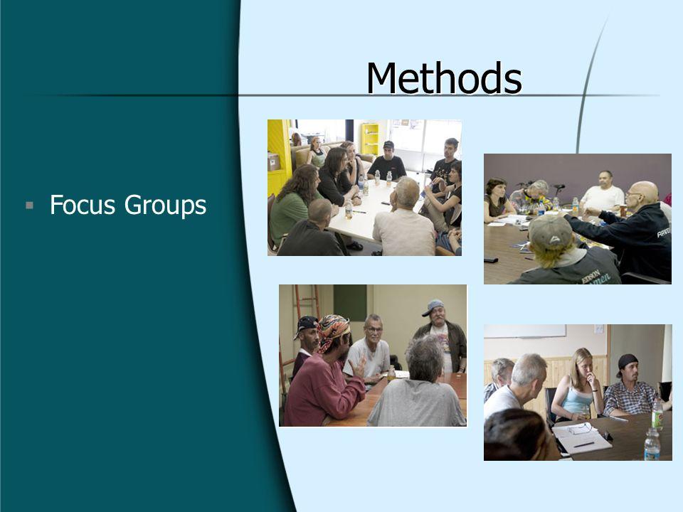 Methods Focus Groups