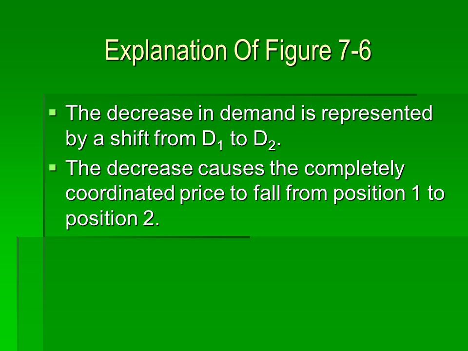 Explanation Of Figure 7-6 The decrease in demand is represented by a shift from D 1 to D 2. The decrease in demand is represented by a shift from D 1