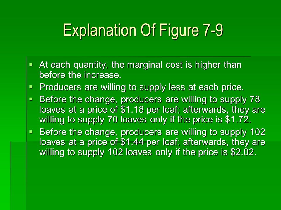 Explanation Of Figure 7-9 At each quantity, the marginal cost is higher than before the increase. At each quantity, the marginal cost is higher than b