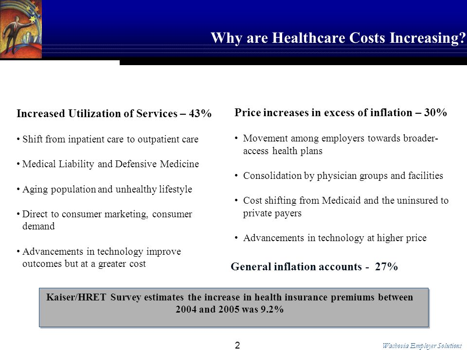 Wachovia Employer Solutions 2 Why are Healthcare Costs Increasing.