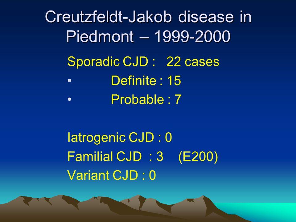 Creutzfeldt-Jakob disease in Piedmont – 1999-2000 Sporadic CJD : 22 cases Definite : 15 Probable : 7 Iatrogenic CJD : 0 Familial CJD : 3 (E200) Variant CJD : 0