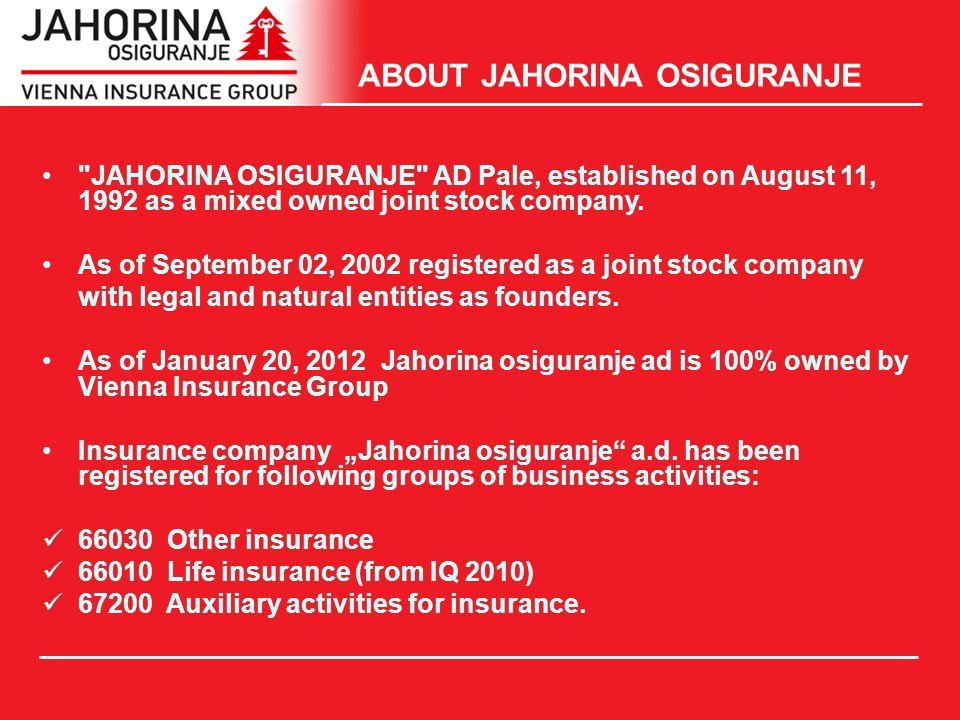 ABOUT JAHORINA OSIGURANJE Jahorina osiguranje a.d.