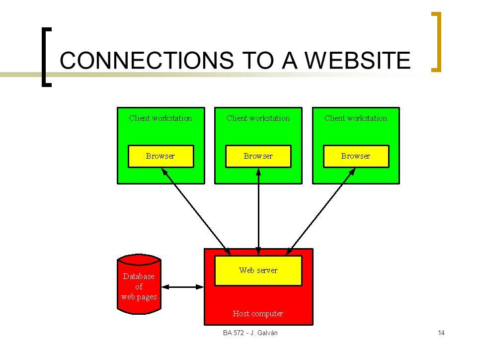 BA 572 - J. Galván14 CONNECTIONS TO A WEBSITE