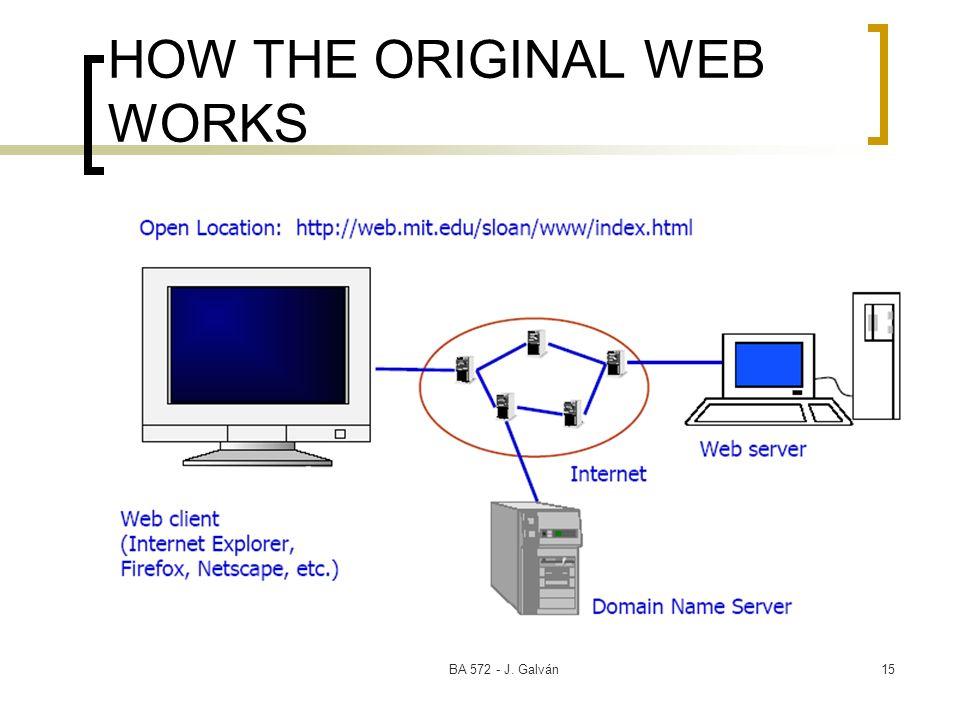 BA 572 - J. Galván15 HOW THE ORIGINAL WEB WORKS