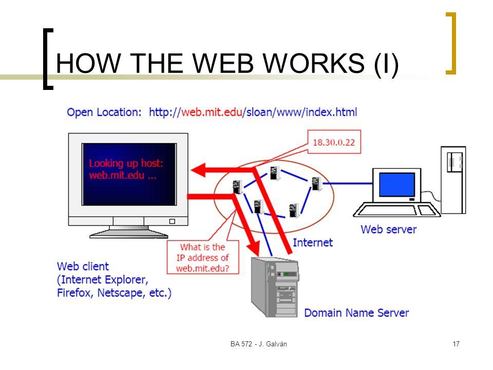 BA 572 - J. Galván17 HOW THE WEB WORKS (I)