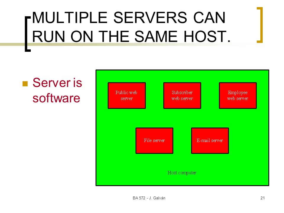 BA 572 - J. Galván21 MULTIPLE SERVERS CAN RUN ON THE SAME HOST. Server is software
