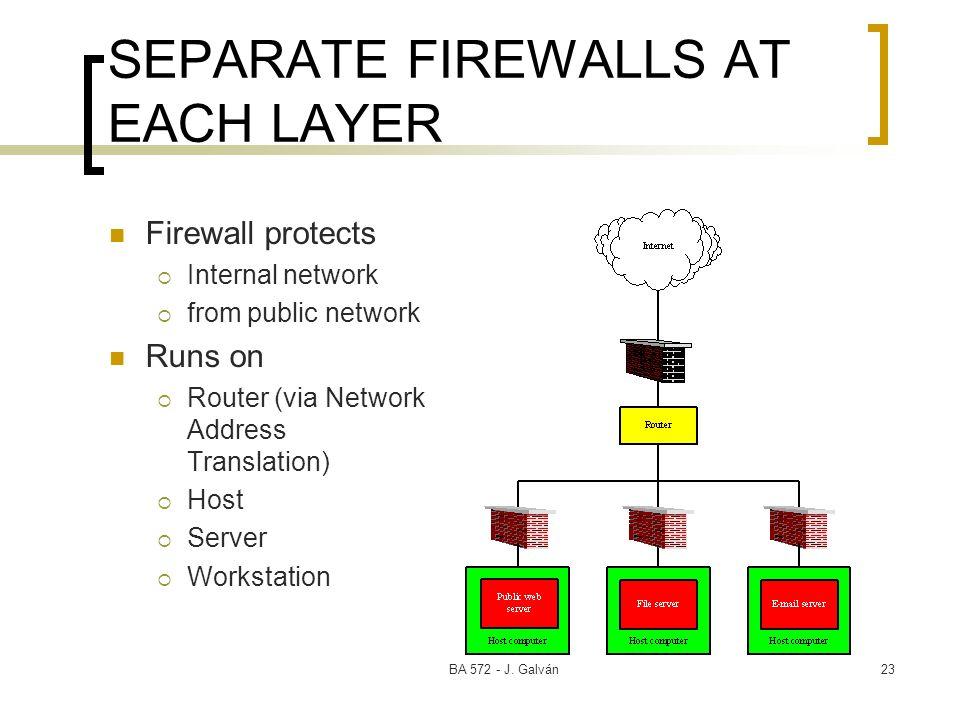 BA 572 - J. Galván23 SEPARATE FIREWALLS AT EACH LAYER Firewall protects Internal network from public network Runs on Router (via Network Address Trans