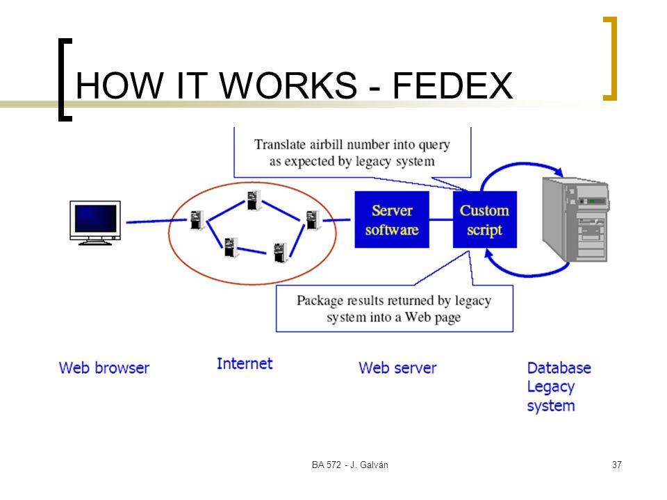 BA 572 - J. Galván37 HOW IT WORKS - FEDEX
