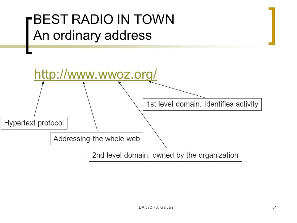 BA 572 - J. Galván61 BEST RADIO IN TOWN An ordinary address http://www.wwoz.org/ Hypertext protocol Addressing the whole web 2nd level domain, owned b