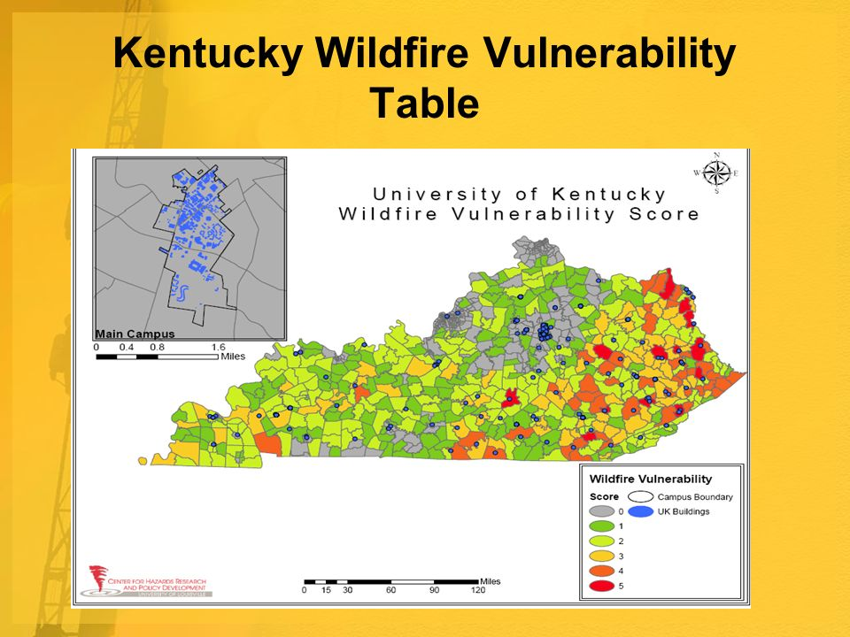 Kentucky Wildfire Vulnerability Table
