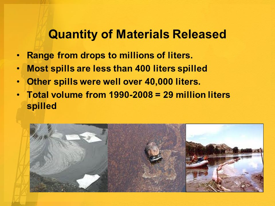 Quantity of Materials Released Range from drops to millions of liters.