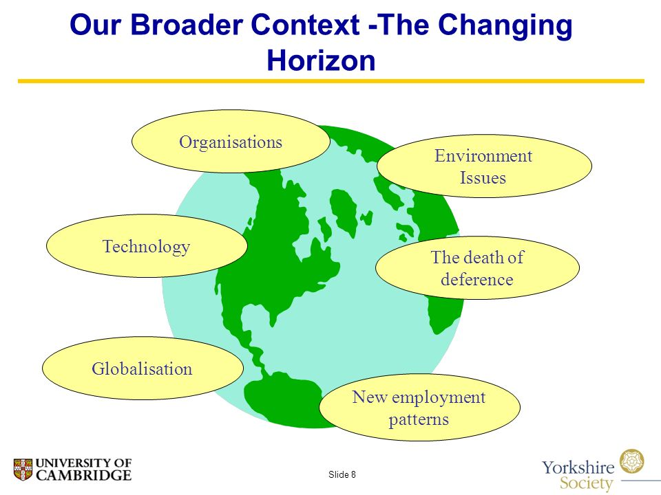 Slide 8 Our Broader Context -The Changing Horizon Environment Issues The death of deference New employment patterns Organisations Globalisation Technology