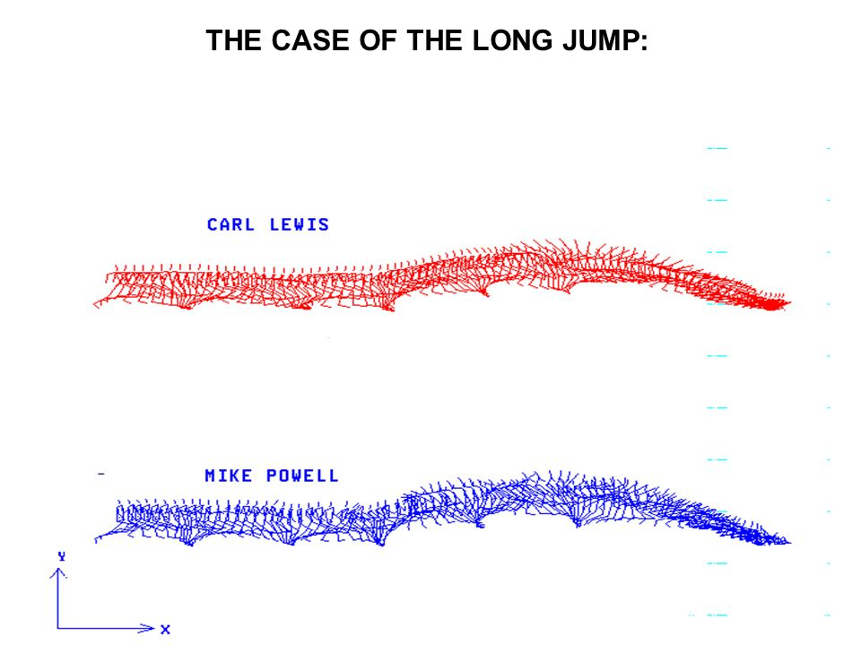 THE CASE OF THE LONG JUMP:
