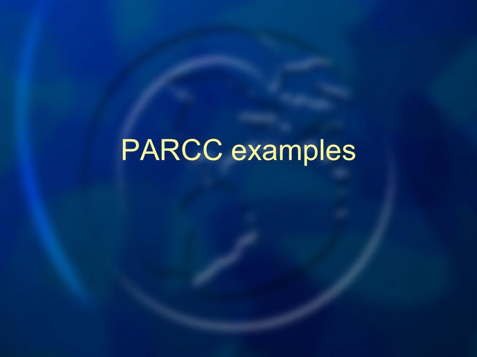 PARCC examples