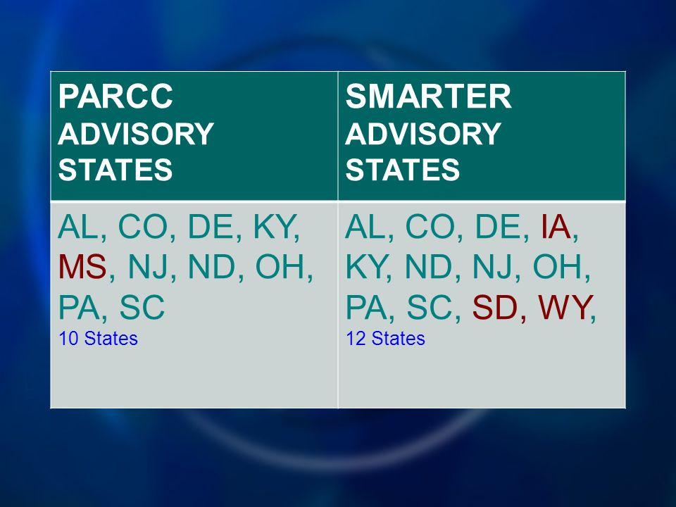 PARCC ADVISORY STATES SMARTER ADVISORY STATES AL, CO, DE, KY, MS, NJ, ND, OH, PA, SC 10 States AL, CO, DE, IA, KY, ND, NJ, OH, PA, SC, SD, WY, 12 Stat