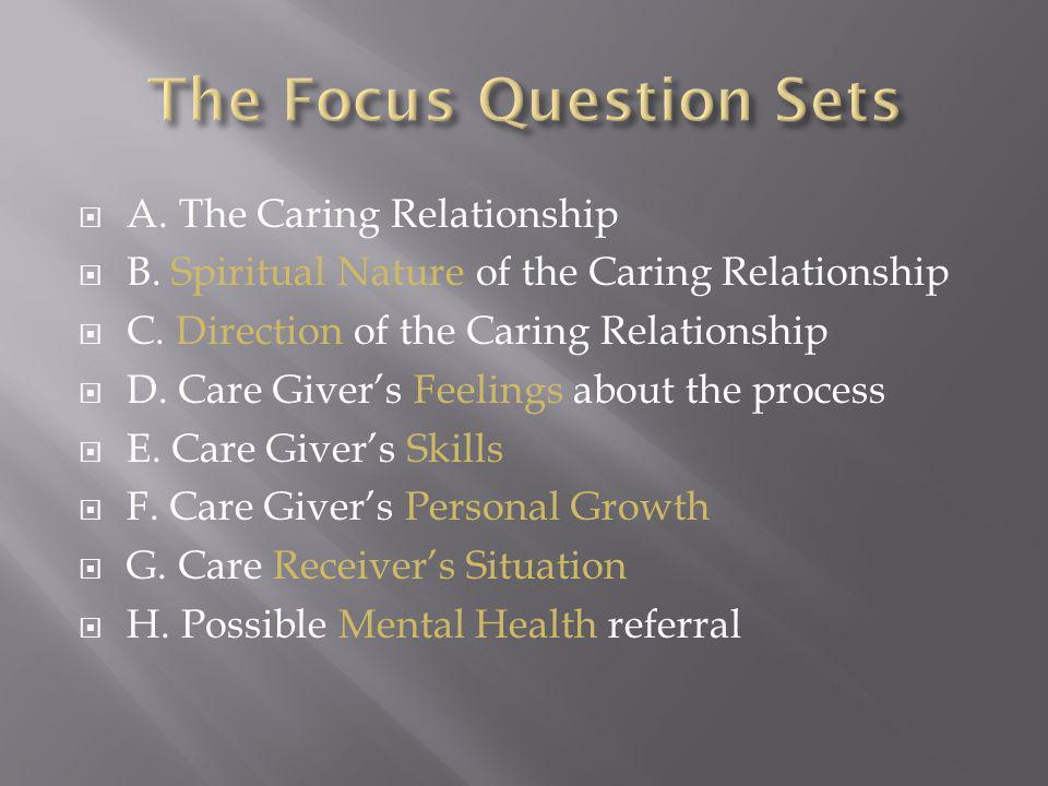 A. The Caring Relationship B. Spiritual Nature of the Caring Relationship C.