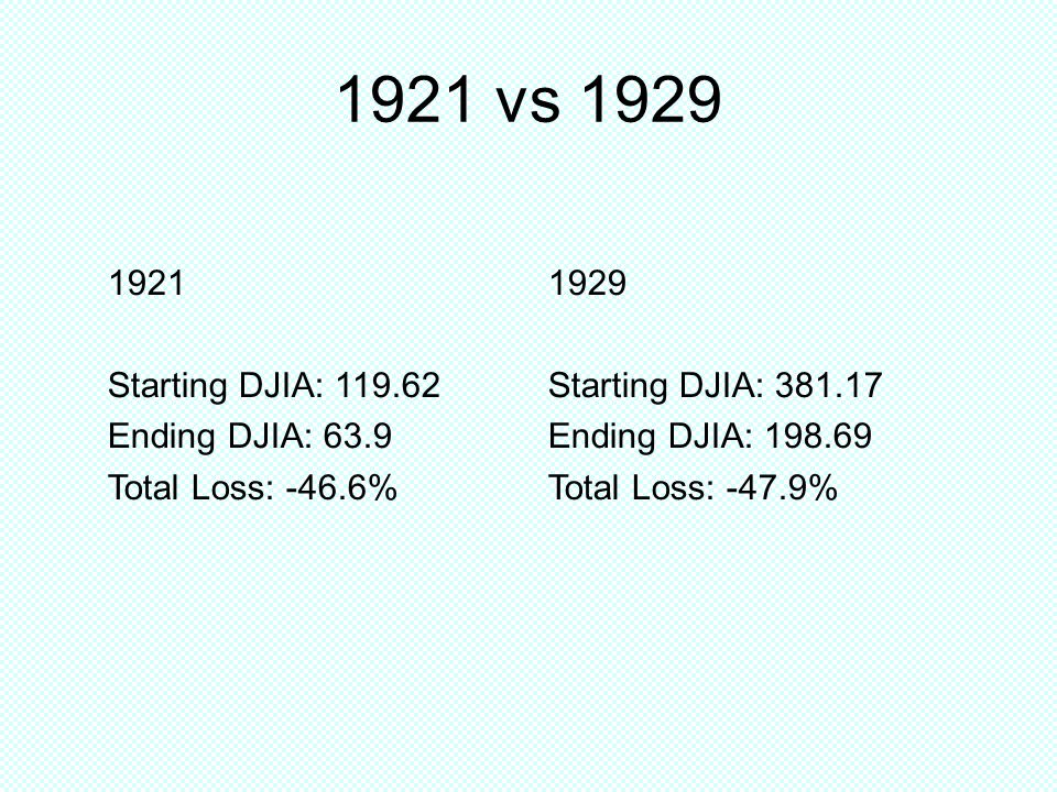 1921 Starting DJIA: Ending DJIA: 63.9 Total Loss: -46.6% 1929 Starting DJIA: Ending DJIA: Total Loss: -47.9%