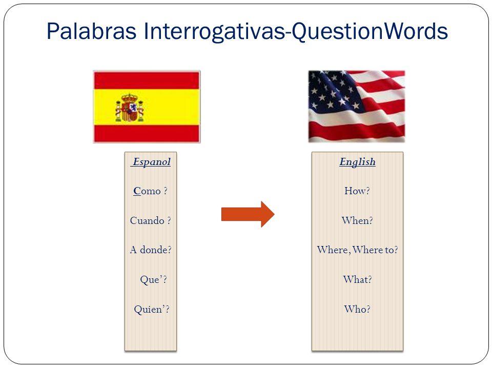 Palabras Interrogativas-QuestionWords Espanol Como ? Cuando ? A donde? Que? Quien? Espanol Como ? Cuando ? A donde? Que? Quien? English How? When? Whe